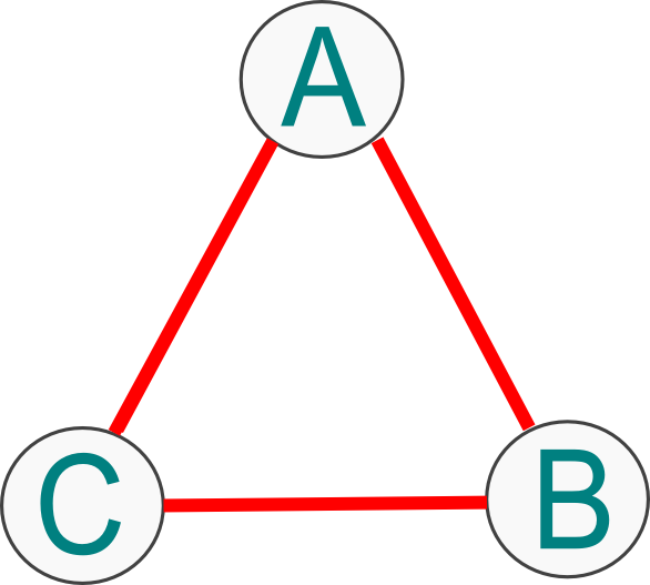 File:Biomod-2012-UTokyo-UTKomaba-tristable simple model.png