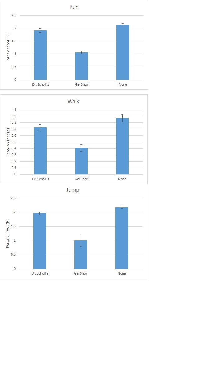 Data about volstwagon.jpg