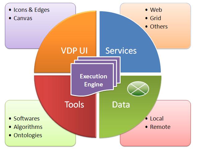 VDP Workflow.png