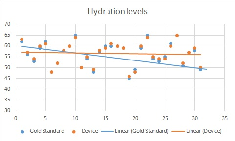 Hydration levels.jpg