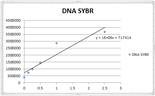 Image:Lab5graph1.png