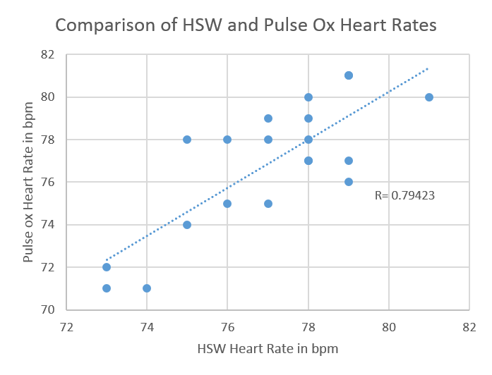 File:Picture heart rate14.png