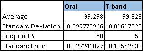 File:Data3b.JPG
