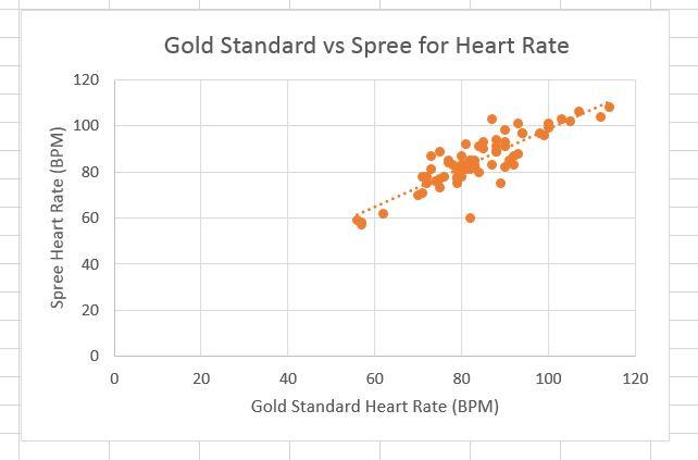 File:Heart Rate Graph.JPG