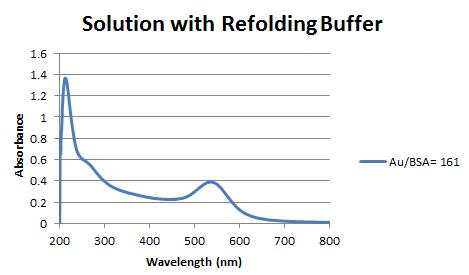 File:Refolding.PNG