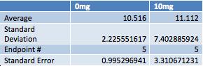 File:Rat Data Table.jpg