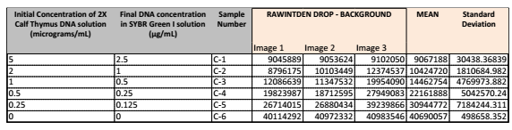File:BME100G16Table1.png