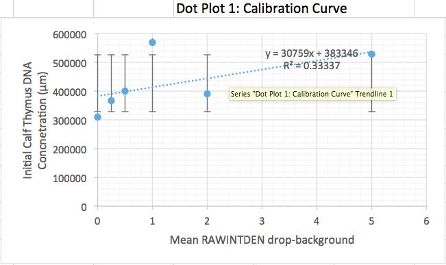 Calibration1.png