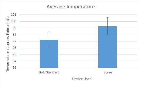 Average temp-graph-2.jpg
