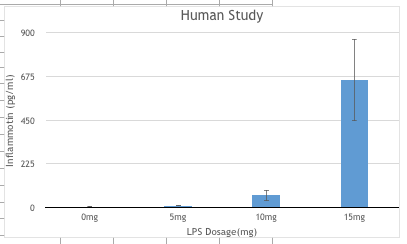 File:Lab2Trial1ResultGraph.png