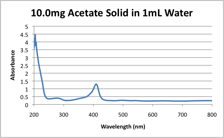 Image:10mg_Acetate_Solid_in_Water.png