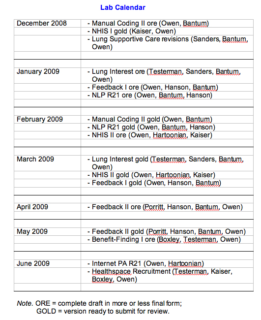 Lab calendar 12 2008.jpg