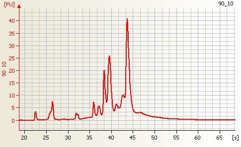 File:Barley RNA good quality.jpg