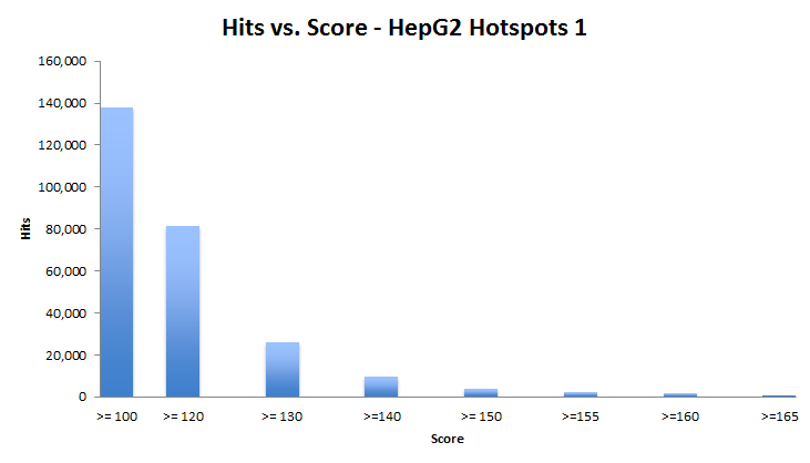 File:Histograms.PNG