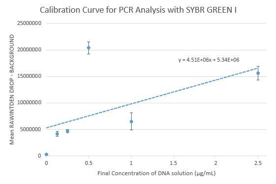 Calibration curve.jpg