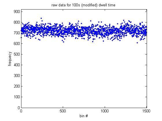File:Data100sSubset.jpg