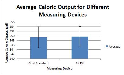 File:Caloric Output Graph.png