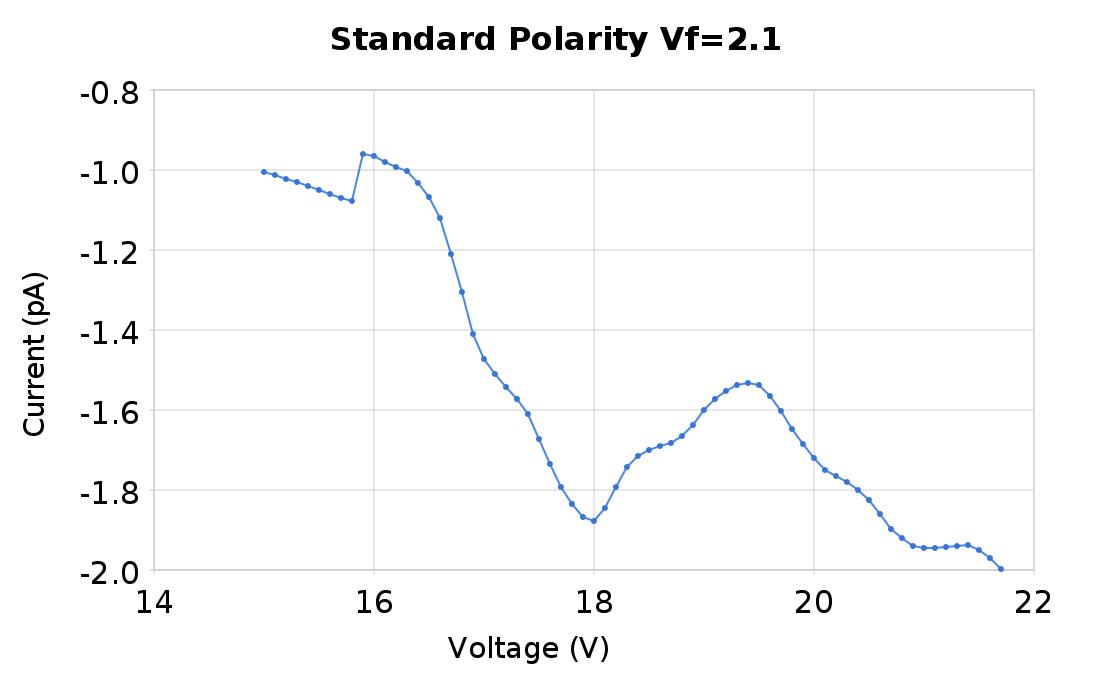 Standard polarity fine vf 2 1.png