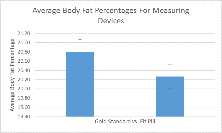 File:BME 100 G2 BFP Graph.png