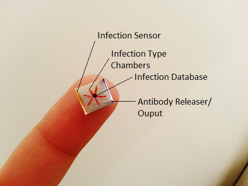 File:Microchip.png