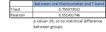 File:Stats3b.JPG