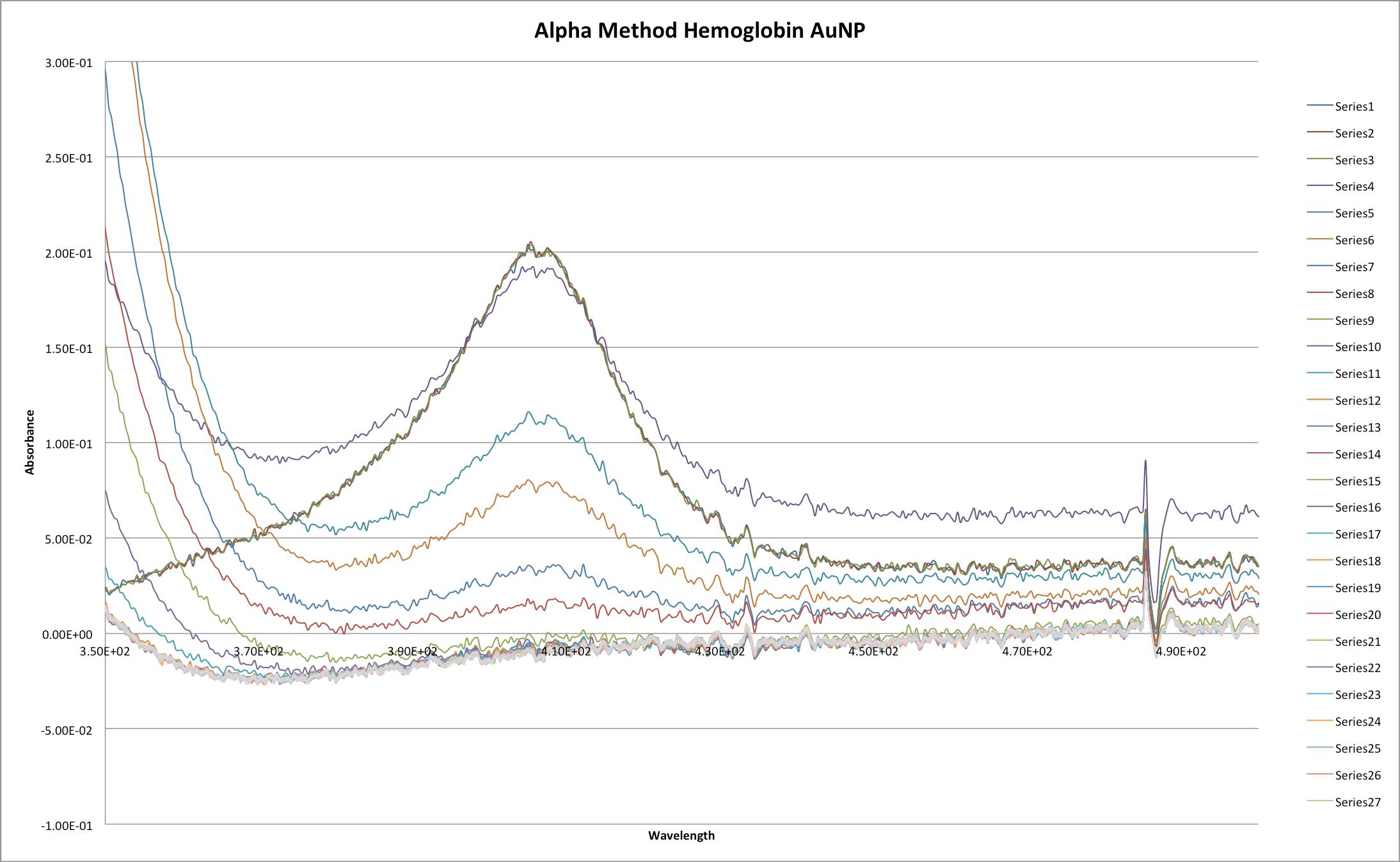 Alpha Hemoglobin.png