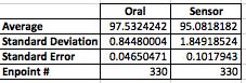 Morning Group 8 Temp analysis4.png