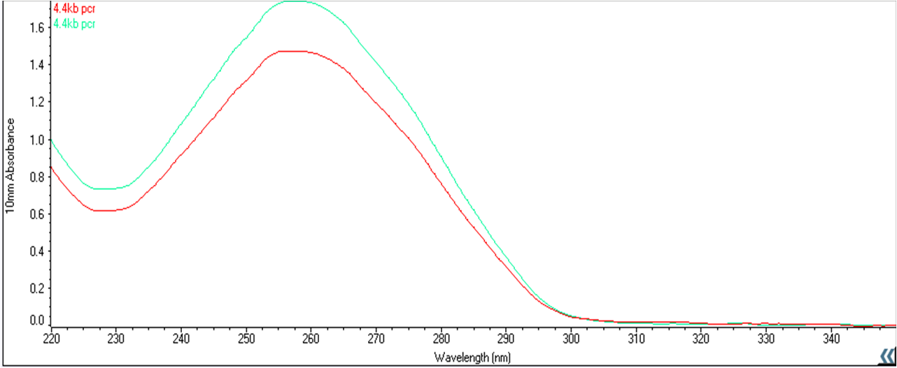 Nanodrop 4.4kb PCR reaction results.png
