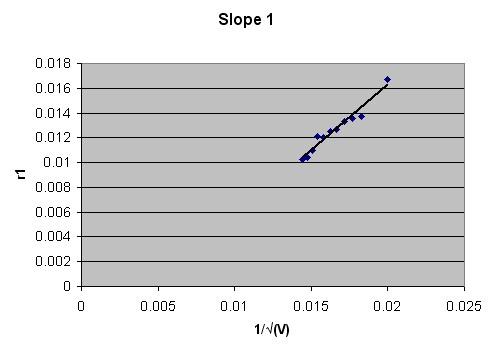 File:Slope1.jpg