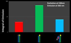 File:BM12 nanosaurs PDGF non-acting s.png