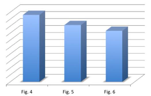File:Biomod-2012-UTokyo-UT-Hongo Fixing on microfluidics graph-2.jpg