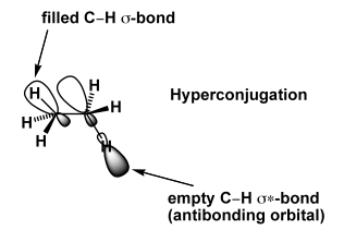 Image:Ethane Staggered Orbital Interactions.png