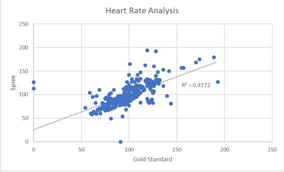 Heart Rate Scatter Plot.jpg