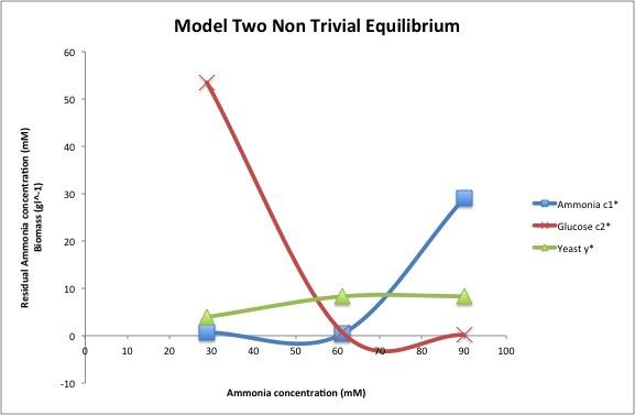 CRModel2Equilibrium.jpg