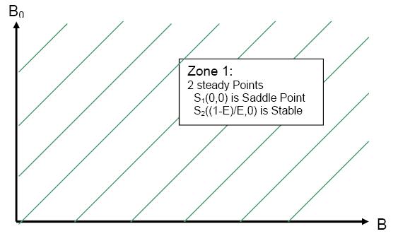 File:2d model 5h.PNG