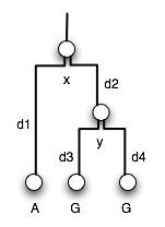 File:Topology distance.jpg