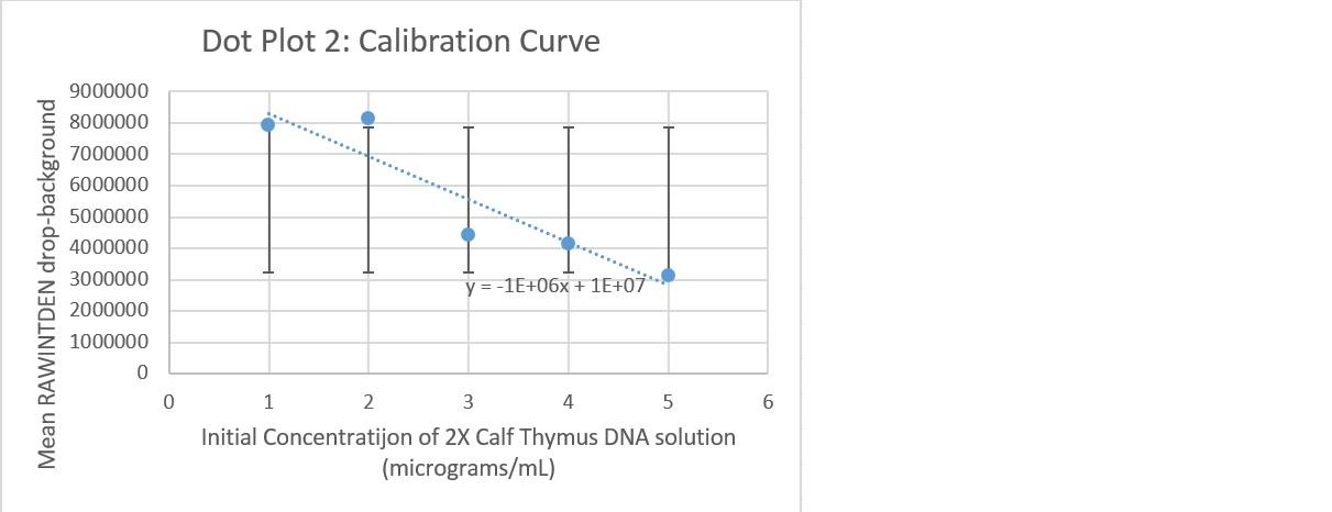 Calibration Curve 2.jpg