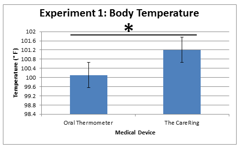 BME100 Lab3B graph1.PNG
