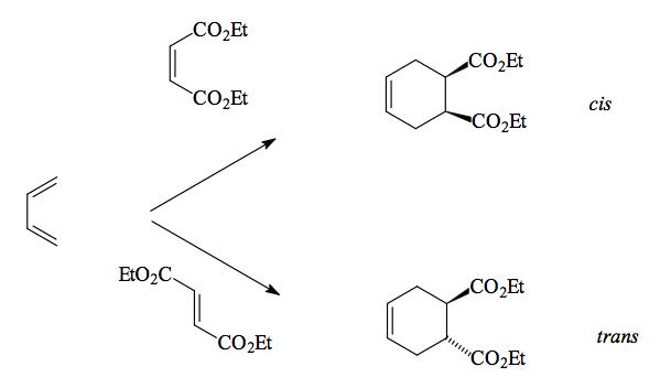 File:Typical Diels Alder Reactions.png