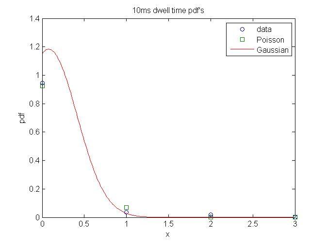 File:10 ms prob.jpg
