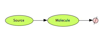 Image:CellDesigner SynthesisDegradation Model Network.png
