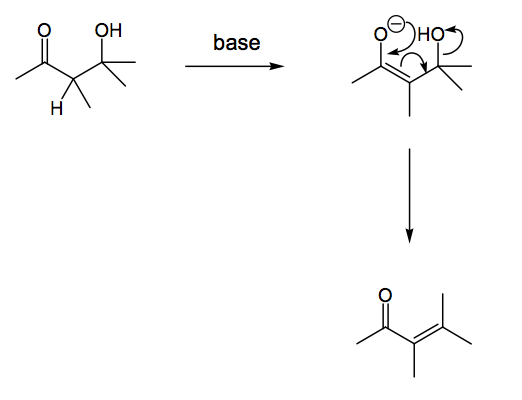 File:E1cb mechanism.png
