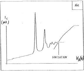File:Excitation of Neon Correct.JPG