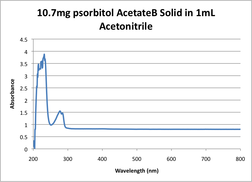 10.7mg psorbitol AcetateB Solid in 1mL Acetonitrile .png