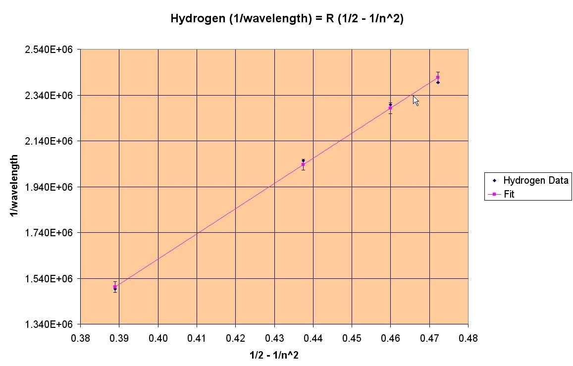 height=500