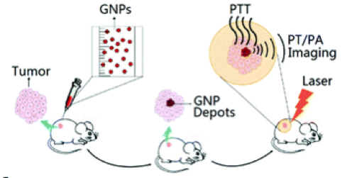 File:Nanoscale2016 1.png
