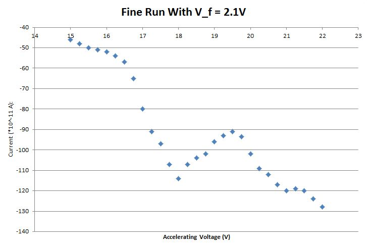 File:Sebastian Fine Run With V f (2.1).JPG