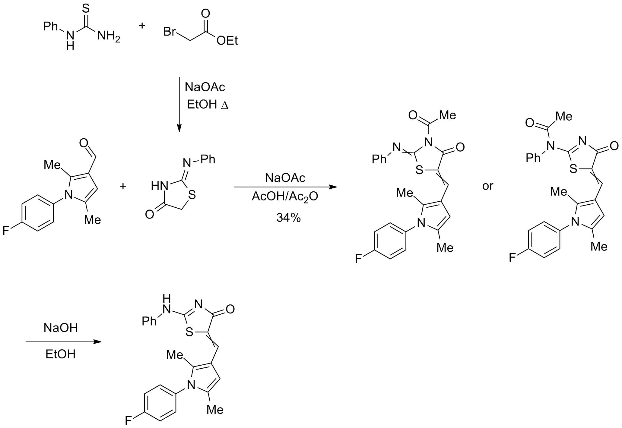 Near Neighbour Synthesis