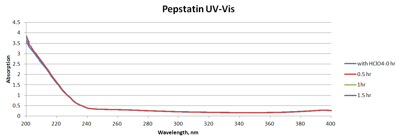 Pepstatin.png
