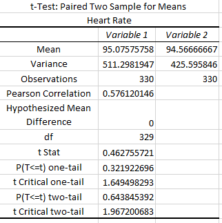 File:T-Test HR.png